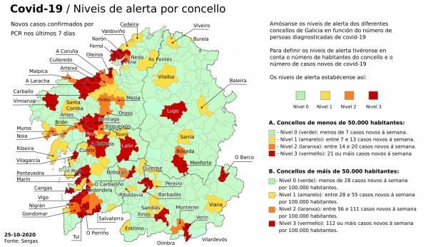 El número de municipios en nivel rojo de alerta por covid-19 rebasa ya la treintena